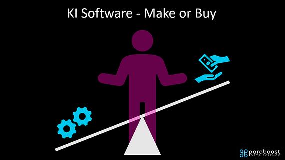 Ki Software